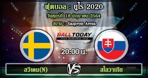 วิเคราะห์ฟุตบอล :สวีเดน(N) -vs- สโลวาเกีย